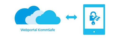 Illustration mobiler KommSafe
